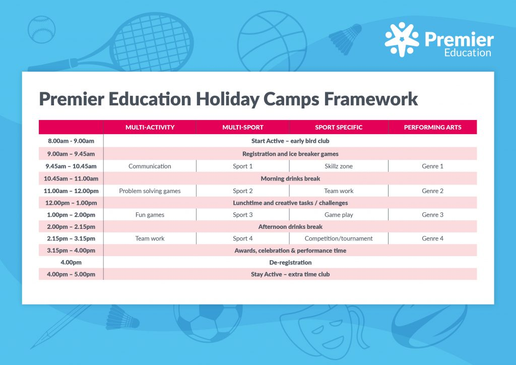 holiday camps framework